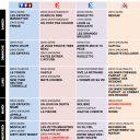 Les programmes de la télé du 4 au 10 septembre.
