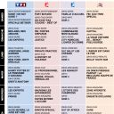 Programmes TV Semaine 29