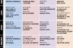 Tous les programmes de la télé du 7 au 13 décembre 2013
