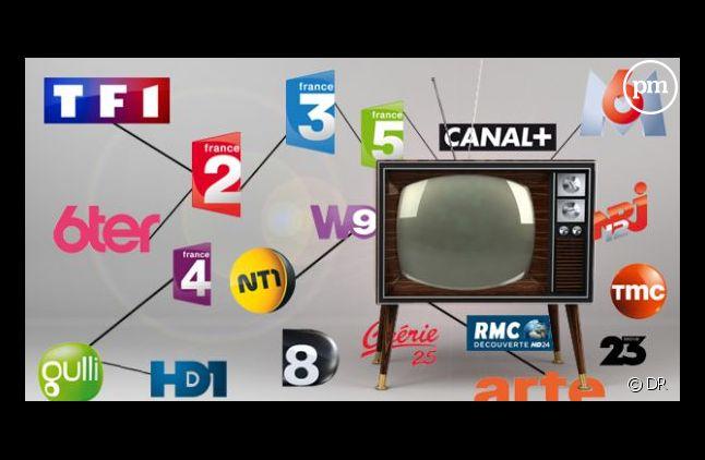 Les audiences TV
