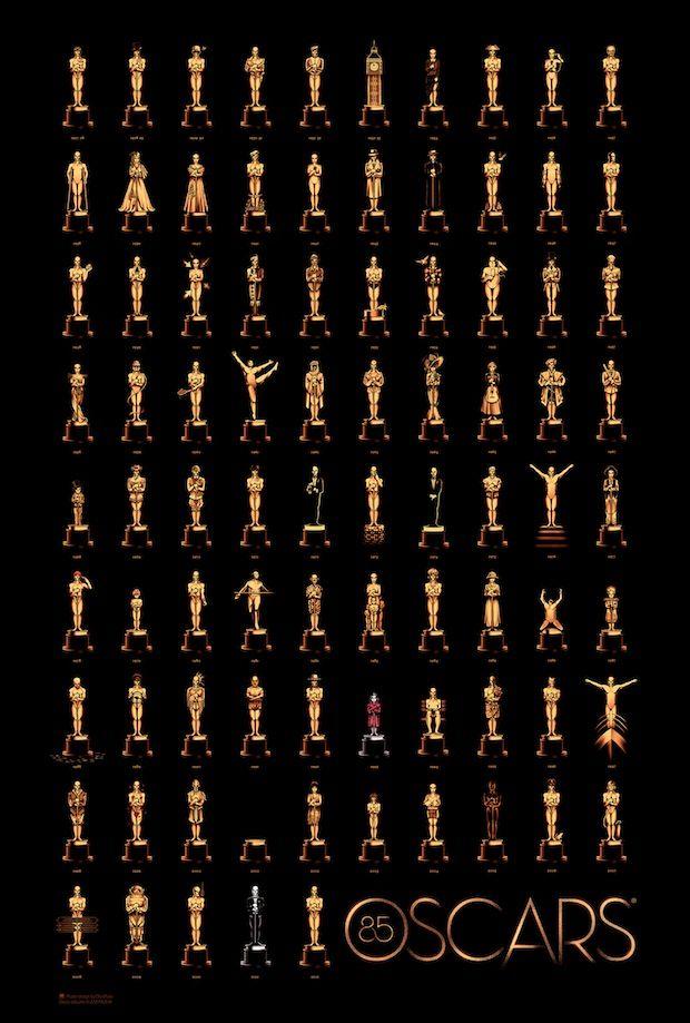 85 statuettes en hommage aux 85 films ayant remporté l'Oscar du meilleur film.