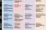 Tous les programmes de la télé du 12 au 18 juillet 2014