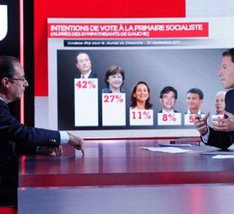 François Hollande face à Marc-Olivier Fogiel dans 'Face à...