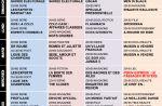 Tous les programmes de la télé du 21 au 27 avril 2012