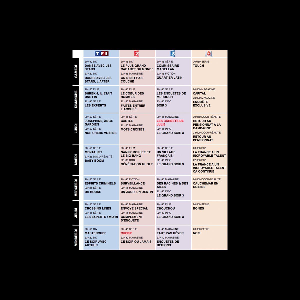 tous les programmes de la t l du 2 au 8 novembre 2013 puremedias. Black Bedroom Furniture Sets. Home Design Ideas