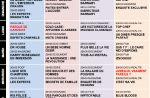 Tous les programmes de la télé du 18 au 24 février 2012
