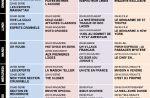 Tous les programmes de la télé du 28 avril au 4 mai 2012