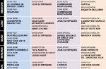Tous les programmes de la télé du 28 juillet au 3 août 2012