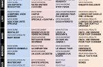 Tous les programmes de la télé du 29 septembre au 5 octobre 2012