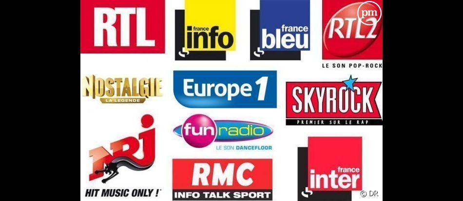 Les audiences radios