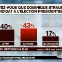 Pour DSK président, votez le pain sur M6