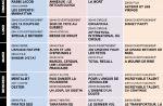 Tous les programmes de la télé du 22 au 28 décembre 2012