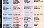 Tous les programmes de la télé du 3 au 9 novembre 2012