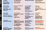 Tous les programmes de la télé du 9 au 15 février