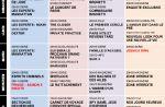 Tous les programmes de la télé du 13 au 19 juillet 2013