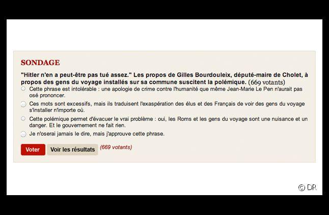 Le sondage publié par LePoint.fr