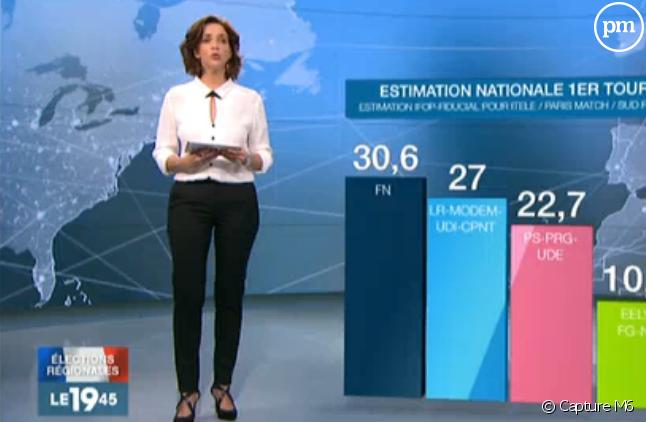 Les résultats des régionales selon M6 et iTELE