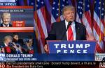 Audiences : BFMTV cinquième chaîne de France pour l'élection de Donald Trump, record pour LCI