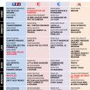 Programmes TV semaine 35