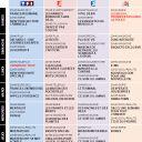 Les programmes du 9 au 16 octobre