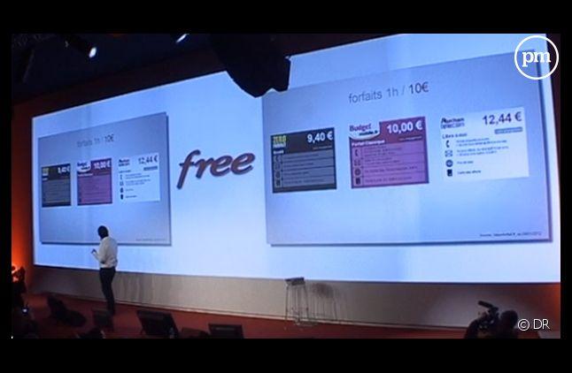 La conférence de lancement de Free Mobile.