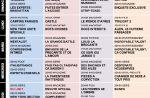 Tous les programmes de la télé du 10 au 16 novembre 2012