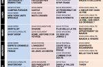 Tous les programmes du 22 au 28 septembre 2012