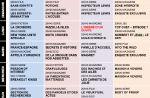 Tous les programmes de la télé du 23 au vendredi 29 mars 2013
