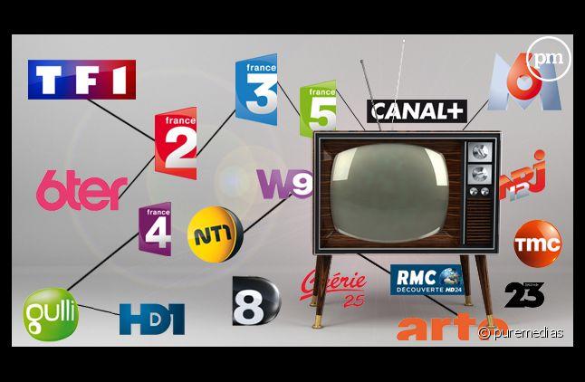 Les audiences télé