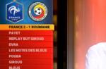 Audiences Euro : L'après-match de L'Equipe 21 en tête devant ceux de BFMTV et iTELE