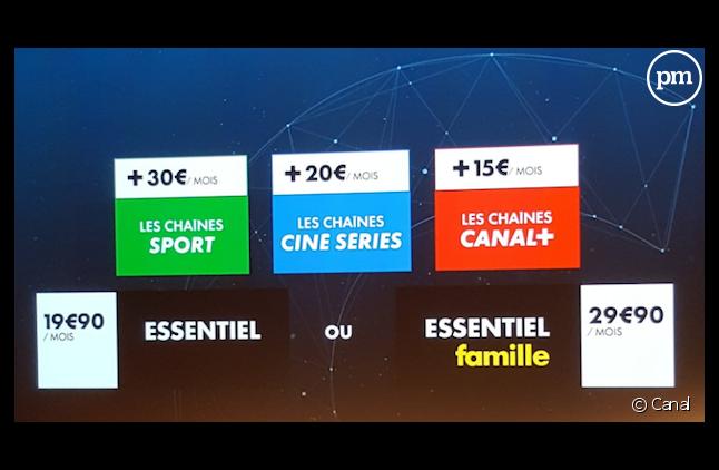 Le prix des nouvelles offres Canal+