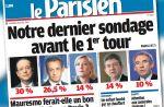 Le Parisien/Aujourd'hui en France invente le sondage à... 101 %