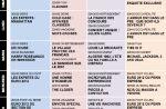 Tous les programmes de la télé du 23 au 29 juin 2012