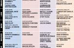 Tous les programmes de la télé du 25 au 31 août 2012