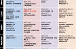 Tous les programmes de la télé du 8 au 14 mars 2014