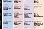 Tous les programmes de la télé du 17 au 23 mai 2014